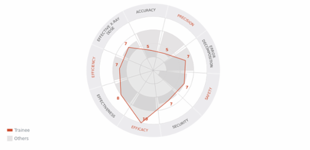 BCT Polar Chart 06 created by anonymous