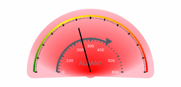 GAUGE Circular 10 created by anonymous
