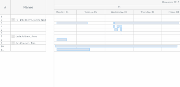GANTT Basic Sample created by anonymous