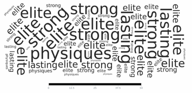 JavaScript Tag Cloud Chart created by anonymous, Tag Cloud Chart with formatted tooltips, modified angles of the tags and and links leading to the web pages