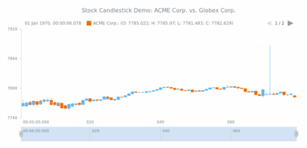 STOCK Candlestick 03 created by anonymous