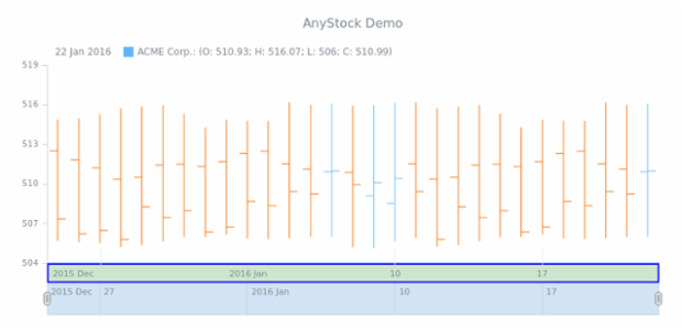 STOCK Basic Sample created by anonymous
