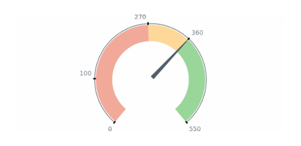 GAUGE Circular 04 created by anonymous