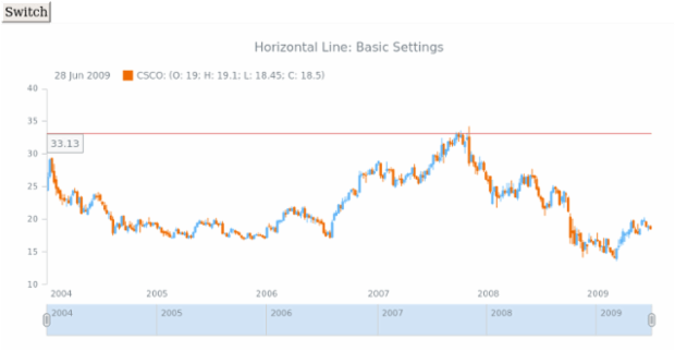 STOCK Drawing Horizontal Line 01 created by anonymous