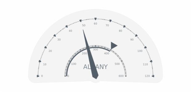 GAUGE Circular 08 created by anonymous