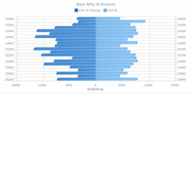 Stacked 3D Bar Chart with Negative Values created by anonymous, A chart with two series demonstrating a profit from cosmetic products bought by men and women with the null point in the center of the chart and using negative values to show the profit from cosmetic products bought by men.