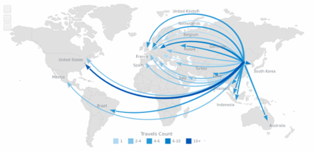 Top Chinese Exports to the World created by anonymous