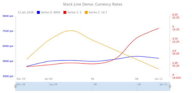 STOCK Spline 01 created by anonymous