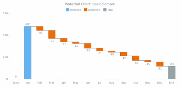 BCT Waterfall Chart 01 created by anonymous