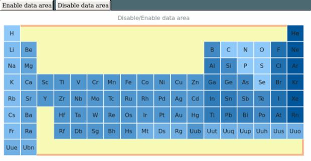 anychart.charts.HeatMap.dataArea set asBool created by AnyChart Team