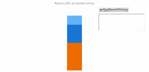 anychart.charts.LinearGauge.getJpgBase64String created by AnyChart Team