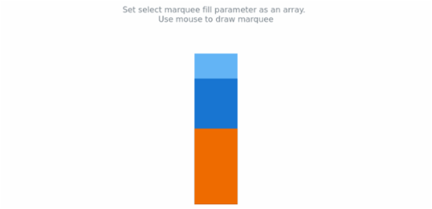 anychart.charts.LinearGauge.selectMarqueeFill set asArray created by AnyChart Team