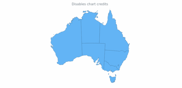 anychart.charts.Map.credits set asBool created by AnyChart Team