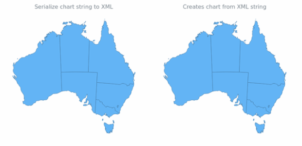 anychart.charts.Map.toXml asString created by AnyChart Team