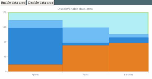 anychart.charts.Mekko.dataArea set asBool created by AnyChart Team