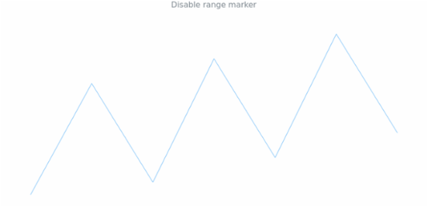 anychart.charts.Sparkline.rangeMarker set asNull created by AnyChart Team