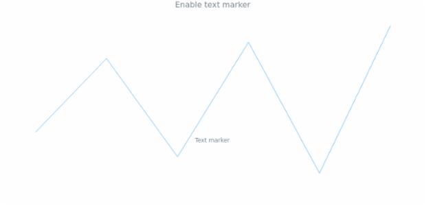 anychart.charts.Sparkline.textMarker set asBoolean created by AnyChart Team