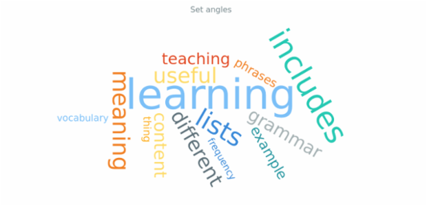anychart.charts.TagCloud.angles created by AnyChart Team