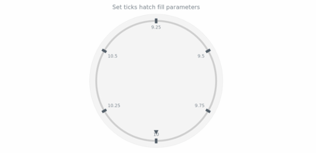 anychart.core.axes.CircularTicks.hatchFill set created by AnyChart Team