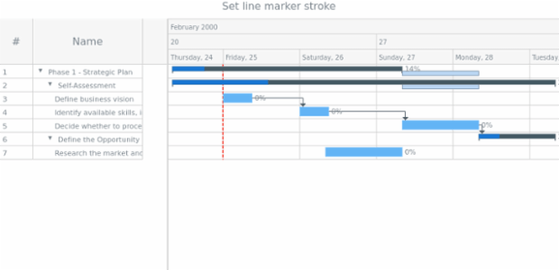 anychart.core.axisMarkers.GanttLine.stroke set created by AnyChart Team