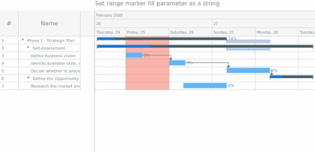 anychart.core.axisMarkers.GanttRange.fill set asString created by AnyChart Team