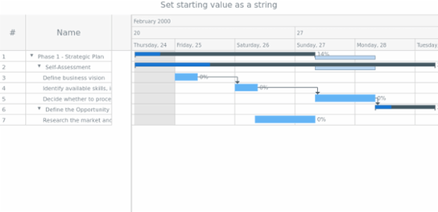 anychart.core.axisMarkers.GanttRange.from set asString created by AnyChart Team