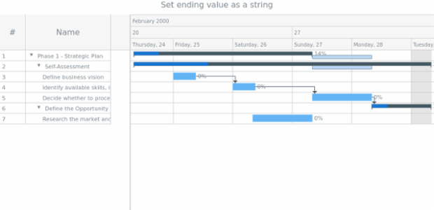 anychart.core.axisMarkers.GanttRange.to set asString created by AnyChart Team