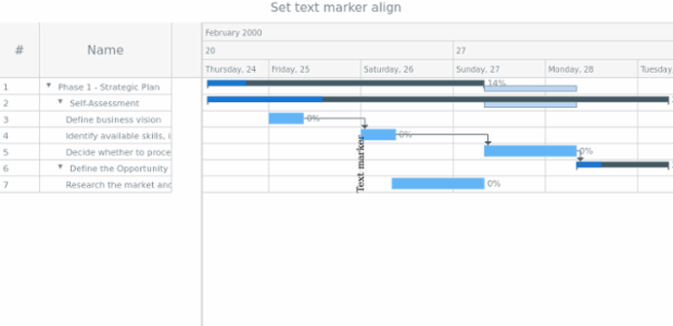 anychart.core.axisMarkers.GanttText.align set created by AnyChart Team