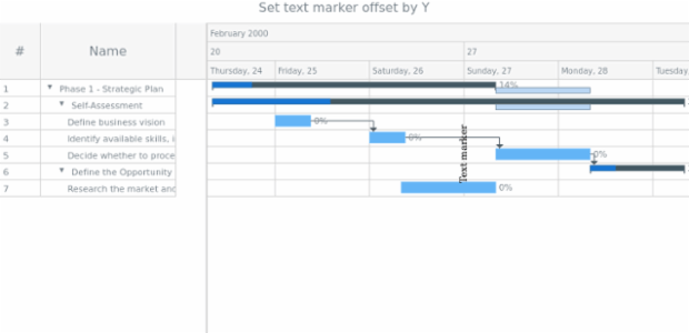 anychart.core.axisMarkers.GanttText.offsetY set created by AnyChart Team