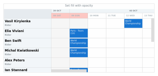 anychart.core.gantt.TimeLineLevelHolidaysSettings.fill set asOpacity created by AnyChart Team