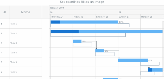 anychart.core.gantt.elements.BaselinesElement.fill set asImg created by AnyChart Team