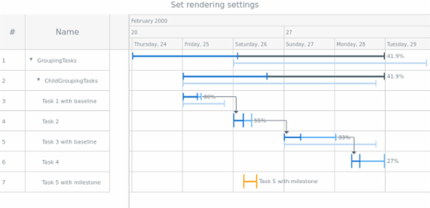 anychart.core.gantt.elements.TimelineElement.rendering set created by AnyChart Team