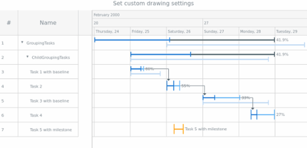 anychart.core.gantt.rendering.Settings drawer created by AnyChart Team