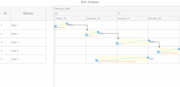 anychart.core.gantt.rendering.Settings shapes created by AnyChart Team