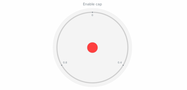 anychart.core.gauge.Cap.fill get created by AnyChart Team