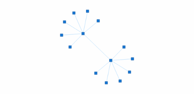 anychart.core.graph.elements.Node.shape_set created by AnyChart Team