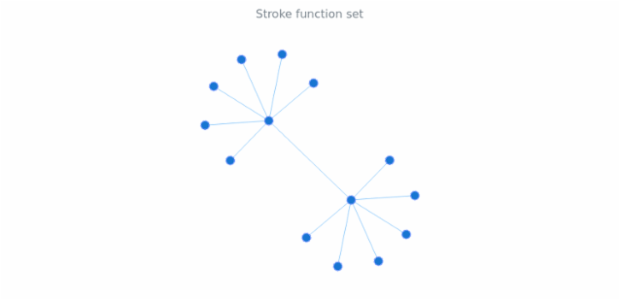 anychart.core.graph.elementsNode.stroke_function_set created by AnyChart Team