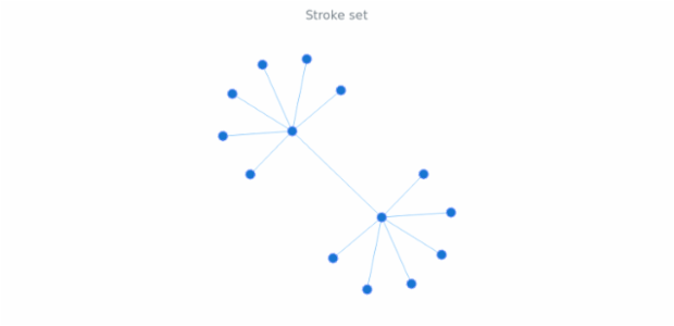 anychart.core.graph.elementsNode.stroke_set created by AnyChart Team