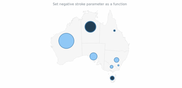 anychart.core.map.series.Bubble.negativeStroke set asFunc created by AnyChart Team