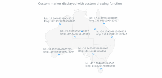 anychart.core.map.series.Marker.type set asFunc created by AnyChart Team