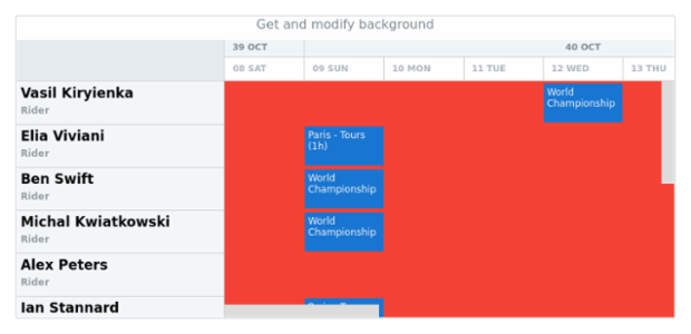 anychart.core.resource.Grid.background get created by AnyChart Team