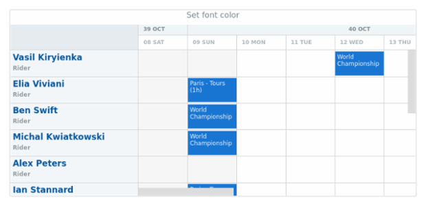 anychart.core.resource.resourceList.TextSettings.fontColor created by AnyChart Team