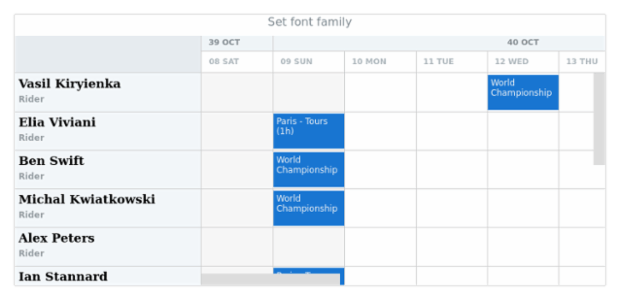 anychart.core.resource.resourceList.TextSettings.fontFamily created by AnyChart Team