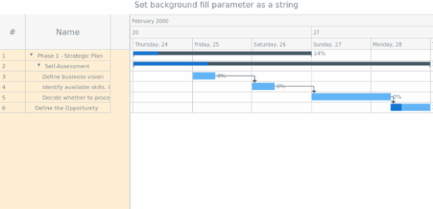 anychart.core.ui.DataGrid.backgroundFill set asString created by AnyChart Team