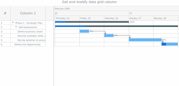 anychart.core.ui.DataGrid.columns get created by AnyChart Team