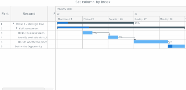 anychart.core.ui.DataGrid.column set asIndex created by AnyChart Team
