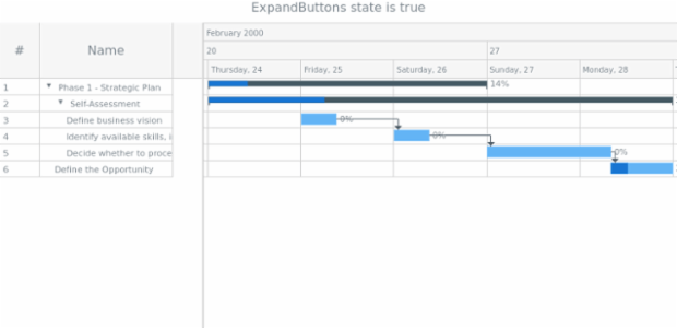 anychart.core.ui.DataGrid.Column.collapseExpandButtons get created by AnyChart Team