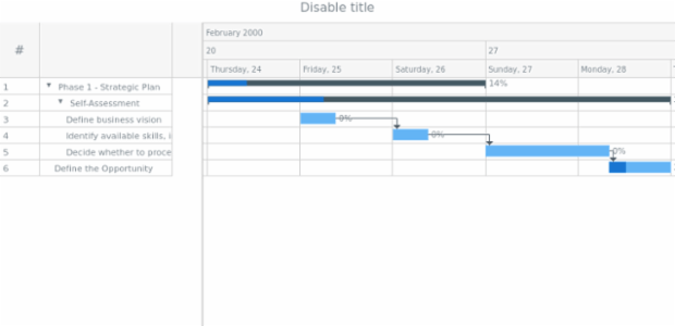 anychart.core.ui.DataGrid.Column.title set asDisable created by AnyChart Team