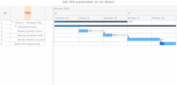 anychart.core.ui.DataGrid.Column.title set asObject created by AnyChart Team