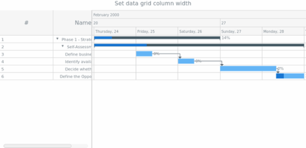 anychart.core.ui.DataGrid.Column.width set created by AnyChart Team